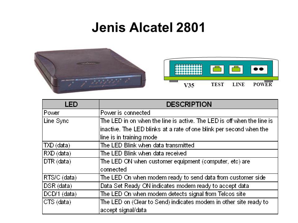 Jenis Modem Tellabs CTU-512