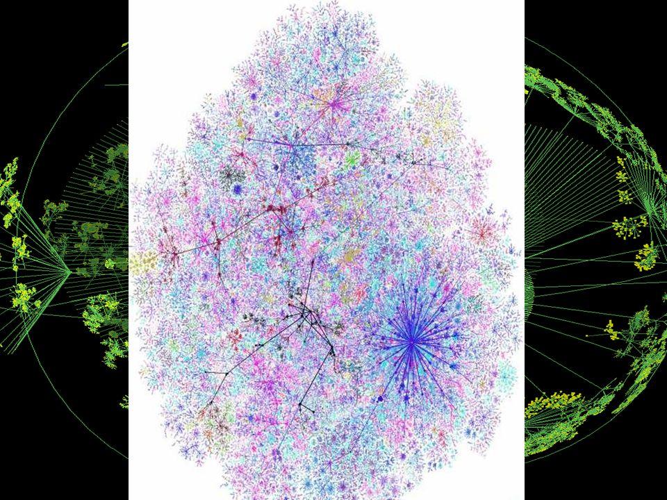 Pervasive Data Collecting Data Integration (Data terhubung data) Web 2.0 Blogging, Social Networking,...