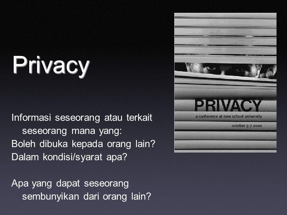 Privacy Informasi seseorang atau terkait seseorang mana yang: Boleh dibuka kepada orang lain? Dalam kondisi/syarat apa? Apa yang dapat seseorang sembu