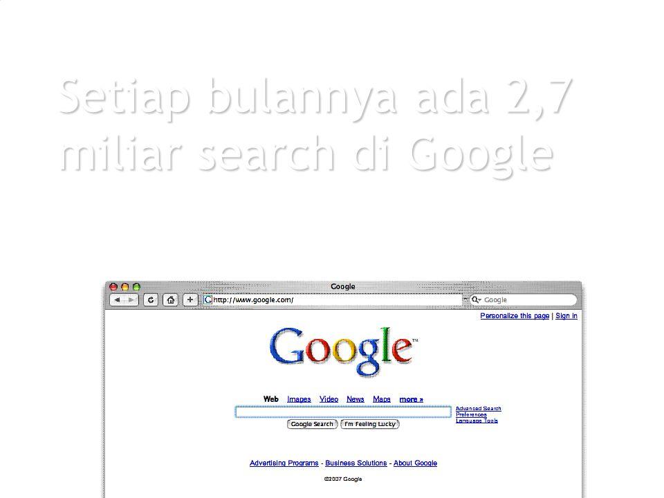 Setiap bulannya ada 2,7 miliar search di Google