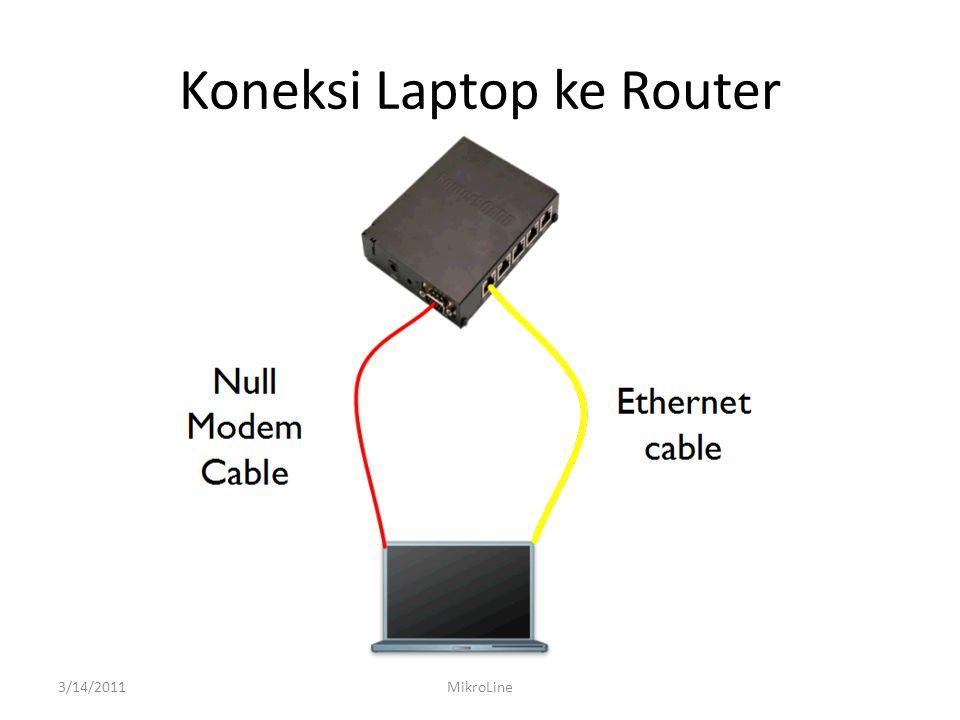 Winbox • Aplikasi untuk konfigurasi RouterOS • Download di www.mikrotik.com 3/14/2011MikroLine