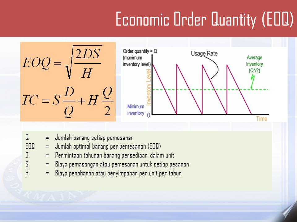 Production Order Quantity Q = Jumlah barang setiap pemesanan Q*= Jumlah optimal barang per pemesanan (EOQ) D = Permintaan tahunan barang persediaan, dalam unit S=Biaya pemasangan atau pemesanan untuk setiap pesanan H = Biaya penyimpanan per unit per tahun D=Jumlah Permintaan per Hari P= Jumlah Produksi per Hari