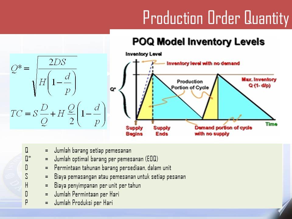 Quantity Discount Q = Jumlah barang setiap pemesanan EOQ= Jumlah optimal barang per pemesanan (EOQ) D = Permintaan tahunan barang persediaan, dalam unit S=Biaya pemasangan atau pemesanan untuk setiap pesanan H = IP = Biaya penahanan atau penyimpanan per unit per tahun P=Harga Per Unit