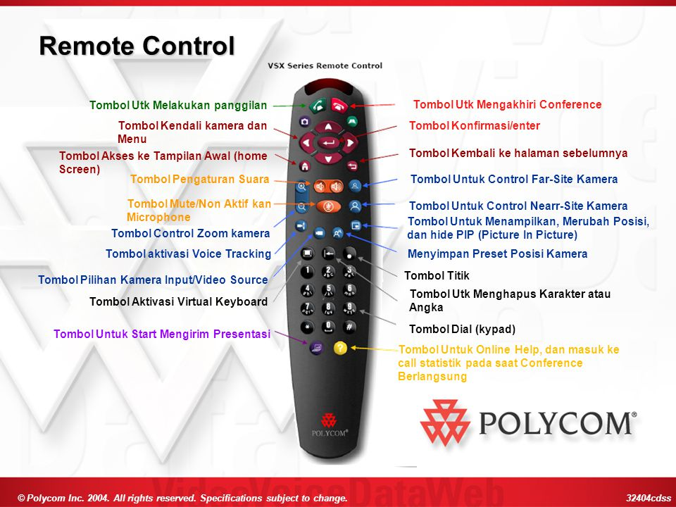© Polycom Inc. 2004. All rights reserved. Specifications subject to change. 32404cdss Remote Control Tombol Utk Melakukan panggilan Tombol Kendali kam