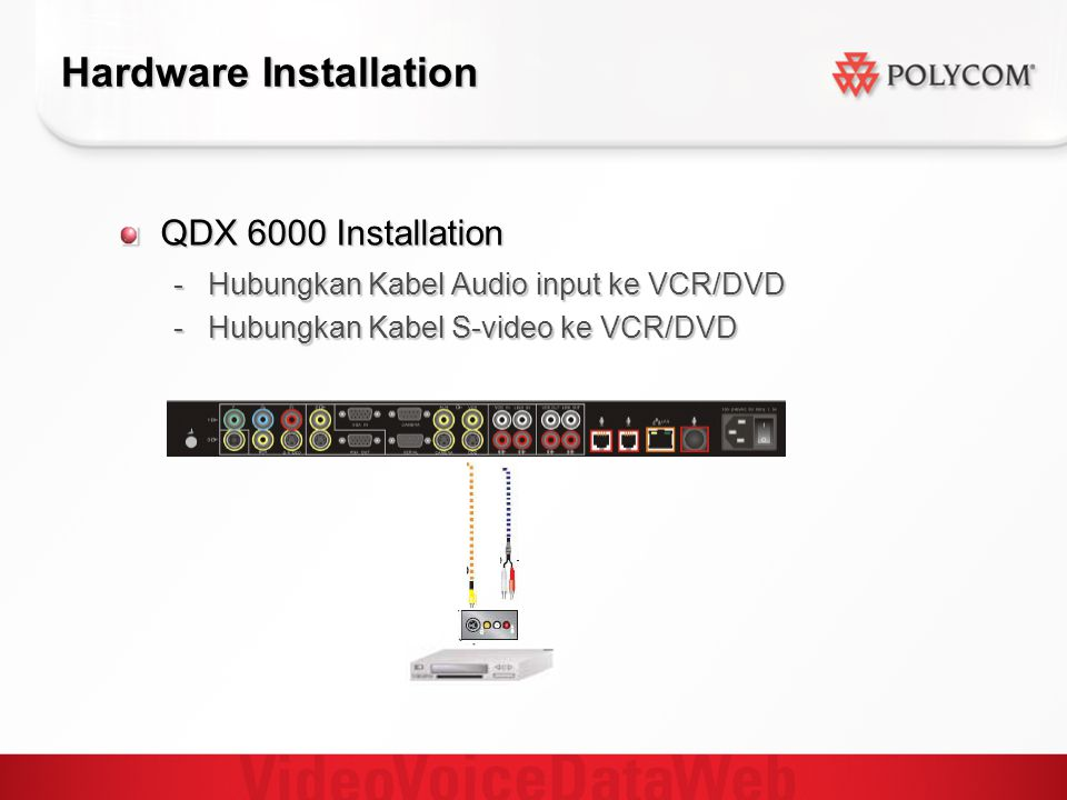 Hardware Installation QDX 6000 Installation - Hubungkan Kabel Audio input ke VCR/DVD - Hubungkan Kabel S-video ke VCR/DVD