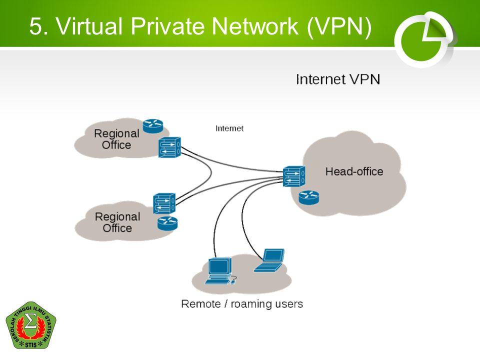 5. Virtual Private Network (VPN)