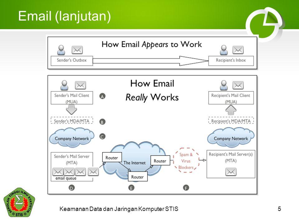 Pengamanan dalam Email •Email tidak didisain untuk pengiriman data rahasia •Solusi awal: menciptakan protokol S/MIME (Secure Multipurpose Internet Mail Extensions) –Tidak kompatibel di banyak Email Client •Penggunaan Digital Certificate dalam komunikasi email diusulkan oleh Zimmermann dalam bentuk PGP