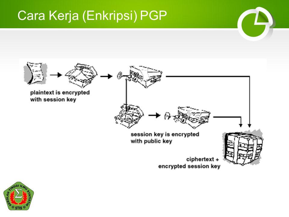 Cara Kerja (Dekripsi) PGP