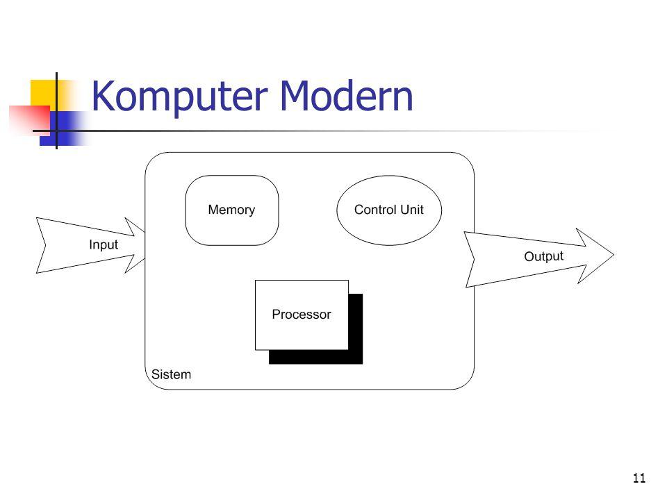 11 Komputer Modern