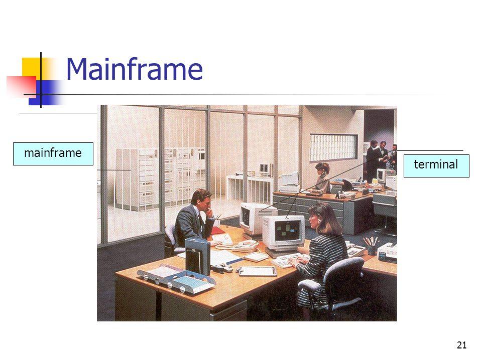 21 Mainframe mainframe terminal