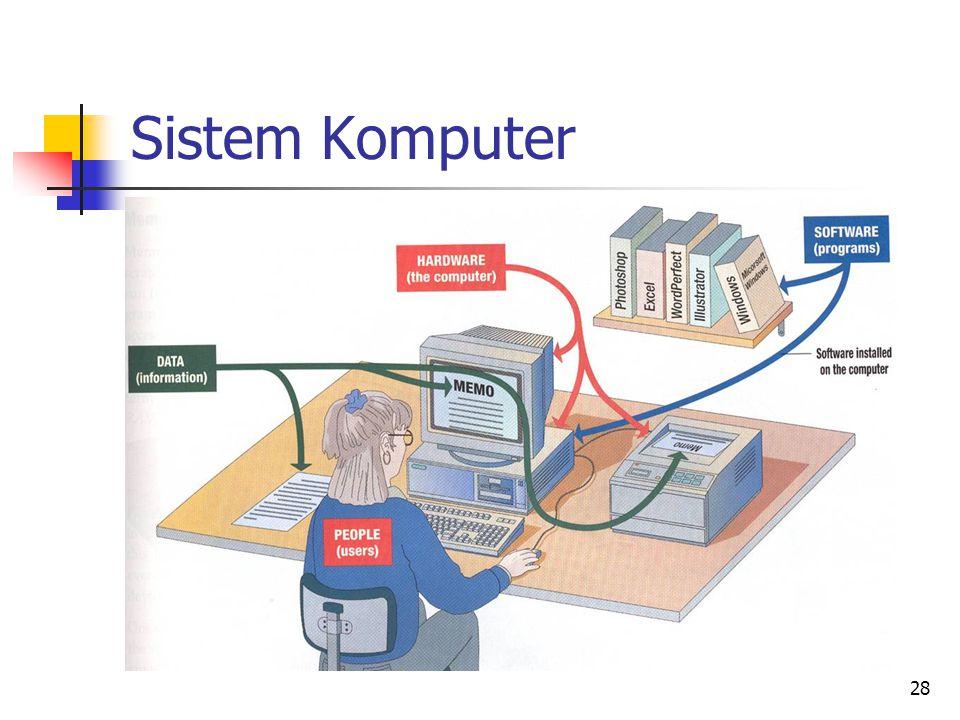 28 Sistem Komputer
