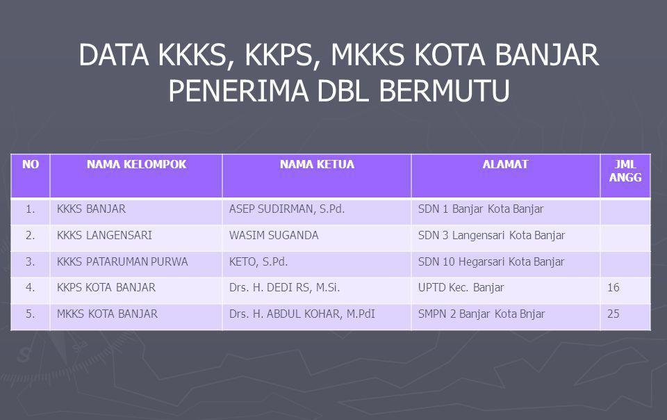 DATA KKKS, KKPS, MKKS KOTA BANJAR PENERIMA DBL BERMUTU NONAMA KELOMPOKNAMA KETUAALAMATJML ANGG 1.KKKS BANJARASEP SUDIRMAN, S.Pd.SDN 1 Banjar Kota Banjar 2.KKKS LANGENSARIWASIM SUGANDASDN 3 Langensari Kota Banjar 3.KKKS PATARUMAN PURWAKETO, S.Pd.SDN 10 Hegarsari Kota Banjar 4.KKPS KOTA BANJARDrs.