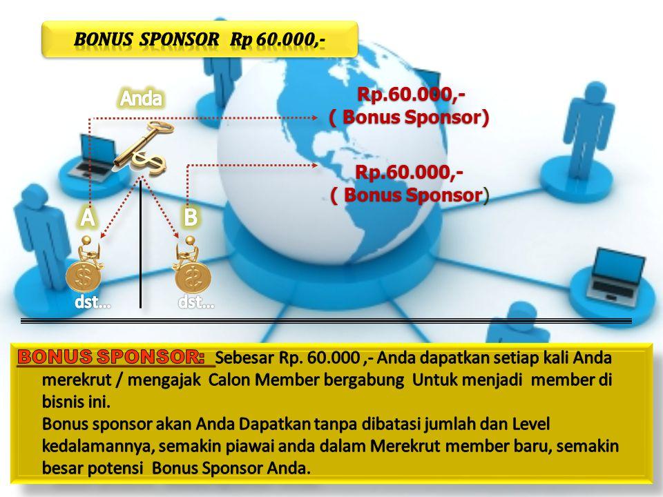 Bonus dibayar harian Minimal Saldo Bonus Anda Rp.60.000,- Akan di transfer ke rekening bank anda