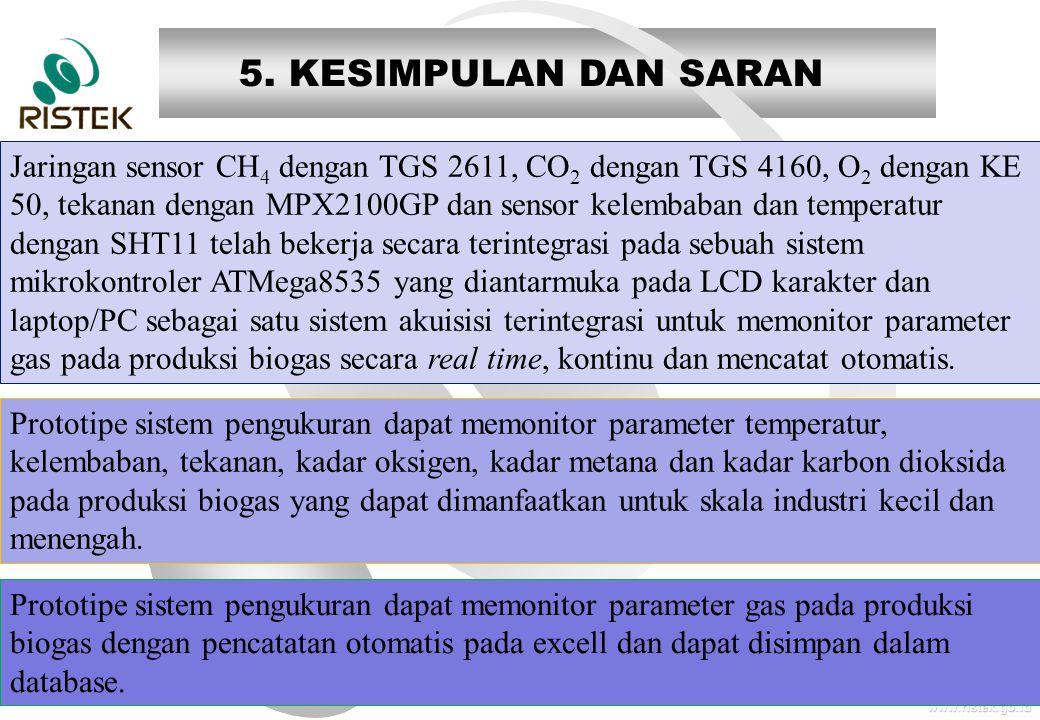 www.ristek.go.id 5. KESIMPULAN DAN SARAN Jaringan sensor CH 4 dengan TGS 2611, CO 2 dengan TGS 4160, O 2 dengan KE 50, tekanan dengan MPX2100GP dan se