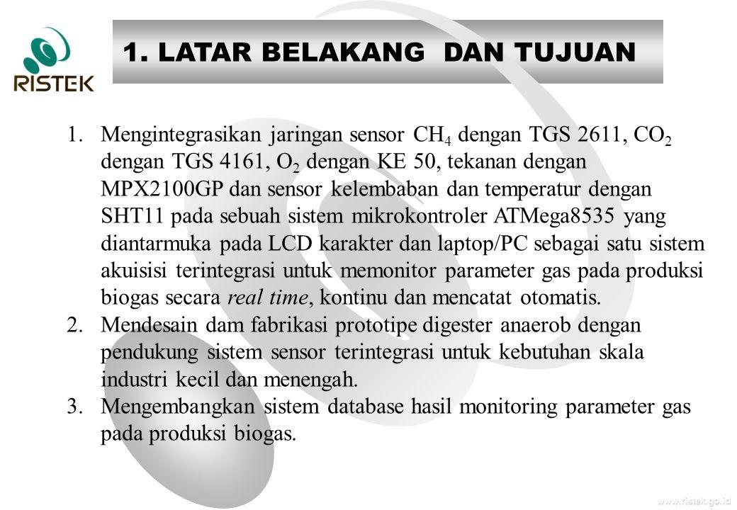 www.ristek.go.id 1. LATAR BELAKANG DAN TUJUAN 1.Mengintegrasikan jaringan sensor CH 4 dengan TGS 2611, CO 2 dengan TGS 4161, O 2 dengan KE 50, tekanan