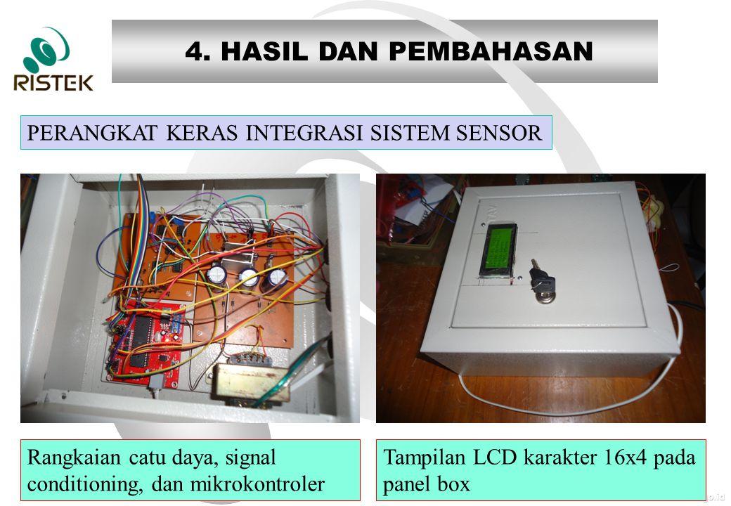www.ristek.go.id 4. HASIL DAN PEMBAHASAN PERANGKAT KERAS INTEGRASI SISTEM SENSOR Rangkaian catu daya, signal conditioning, dan mikrokontroler Tampilan