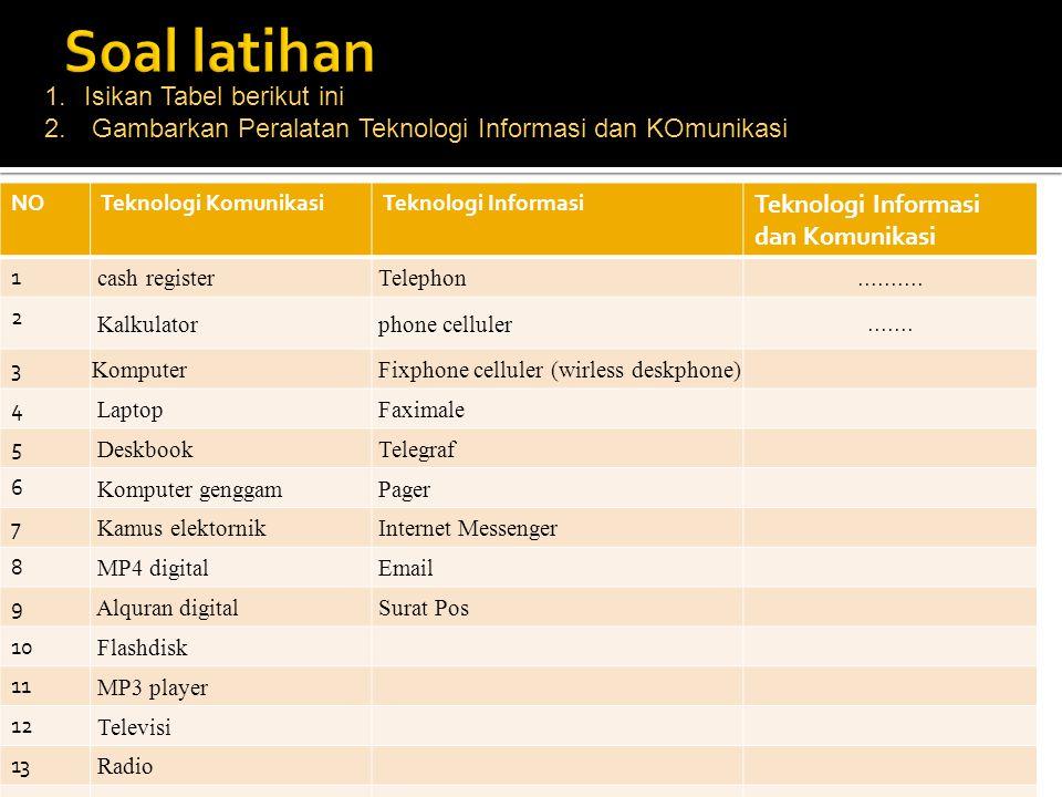 1.Isikan Tabel berikut ini 2. Gambarkan Peralatan Teknologi Informasi dan KOmunikasi NOTeknologi KomunikasiTeknologi Informasi Teknologi Informasi dan