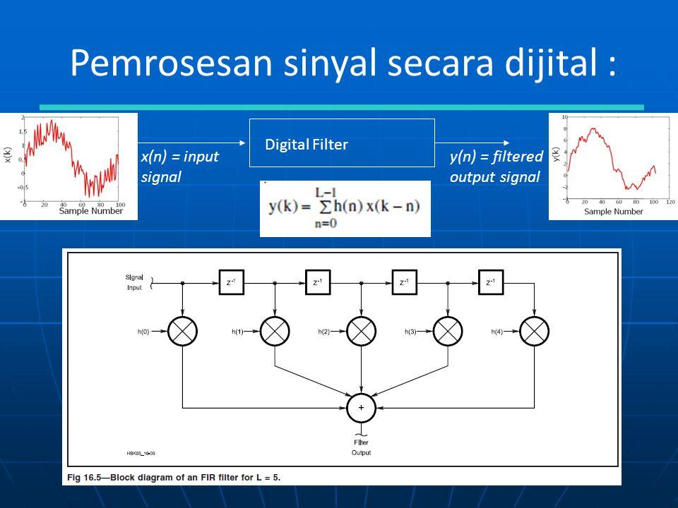 Pemrosesan sinyal secara dijital : x(n) = input signal y(n) = filtered output signal Digital Filter