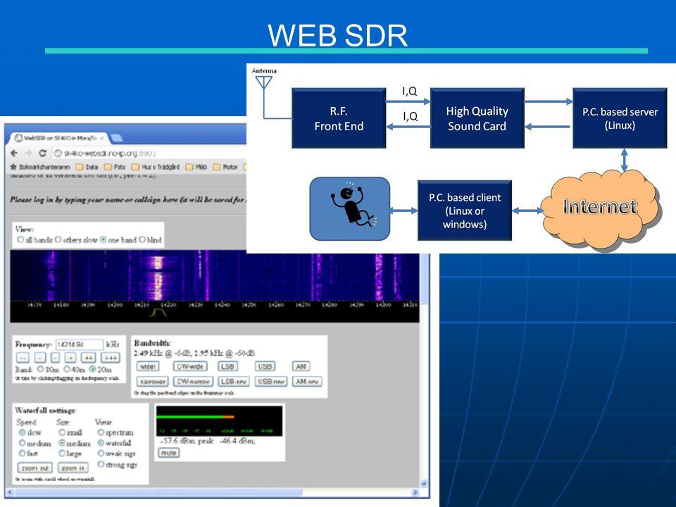 WEB SDR