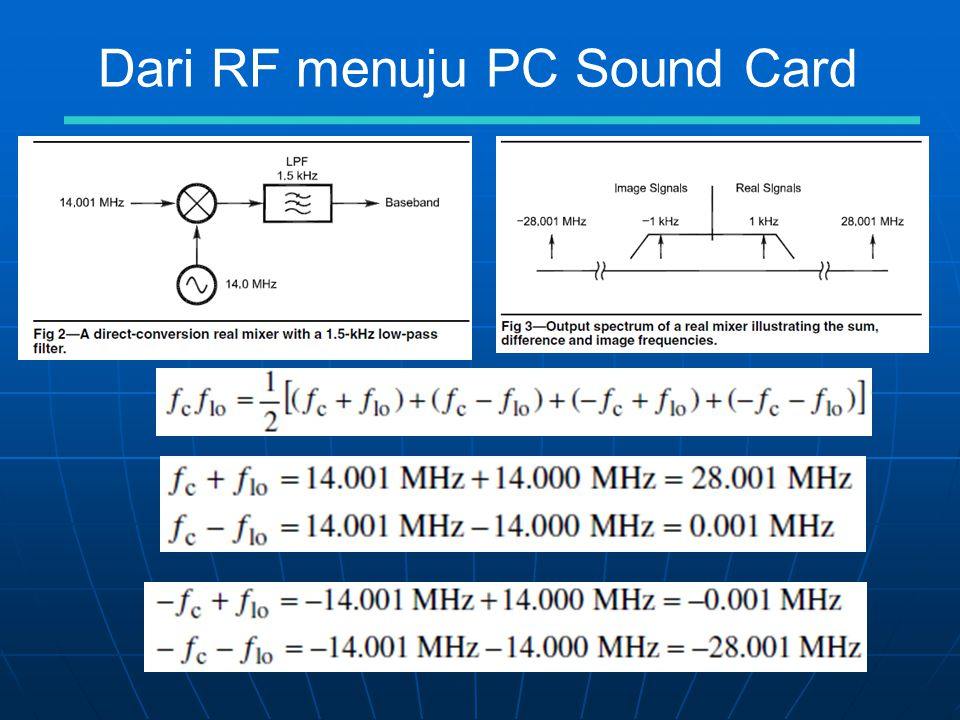 Dari RF menuju PC Sound Card