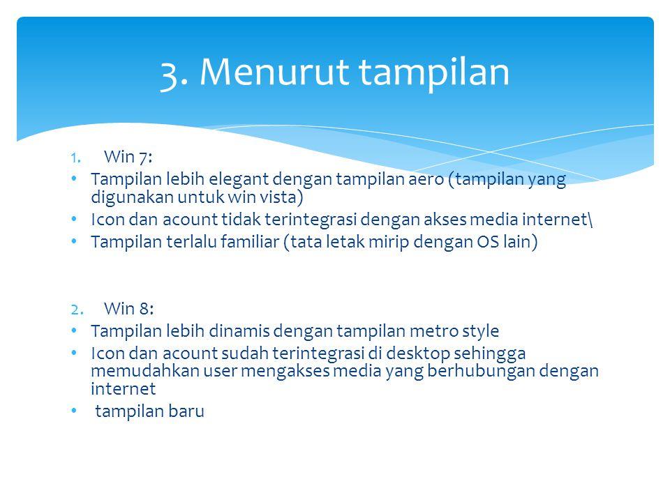 1.Win 7: • Tampilan lebih elegant dengan tampilan aero (tampilan yang digunakan untuk win vista) • Icon dan acount tidak terintegrasi dengan akses media internet\ • Tampilan terlalu familiar (tata letak mirip dengan OS lain) 2.Win 8: • Tampilan lebih dinamis dengan tampilan metro style • Icon dan acount sudah terintegrasi di desktop sehingga memudahkan user mengakses media yang berhubungan dengan internet • tampilan baru 3.