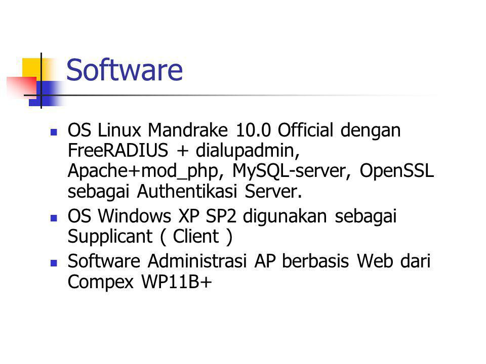 Software  OS Linux Mandrake 10.0 Official dengan FreeRADIUS + dialupadmin, Apache+mod_php, MySQL-server, OpenSSL sebagai Authentikasi Server.  OS Wi