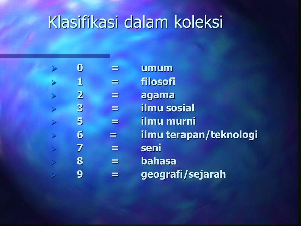 Klasifikasi dalam koleksi  0 = umum  1=filosofi  2 = agama  3= ilmu sosial  5 = ilmu murni  6 = ilmu terapan/teknologi  7= seni  8= bahasa  9