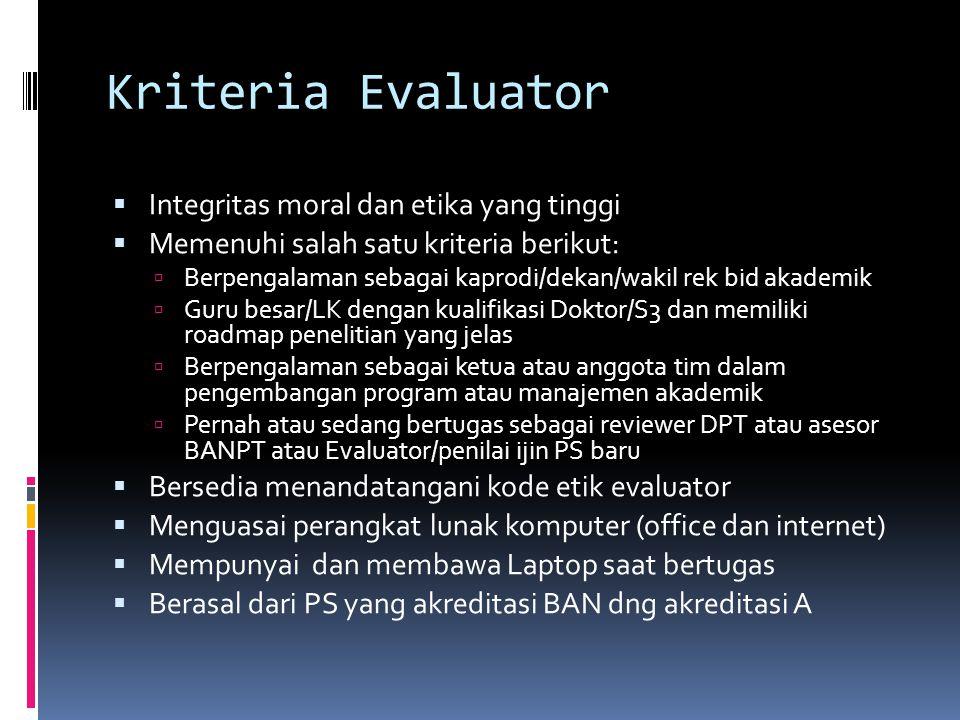 Kriteria Evaluator  Integritas moral dan etika yang tinggi  Memenuhi salah satu kriteria berikut:  Berpengalaman sebagai kaprodi/dekan/wakil rek bi