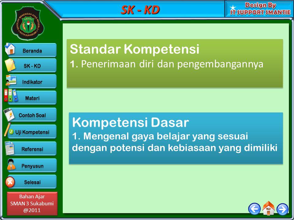 Bahan Ajar SMAN 3 Sukabumi @2011 Bahan Ajar SMAN 3 Sukabumi @2011 SK - KD Standar Kompetensi 1. Penerimaan diri dan pengembangannya Standar Kompetensi