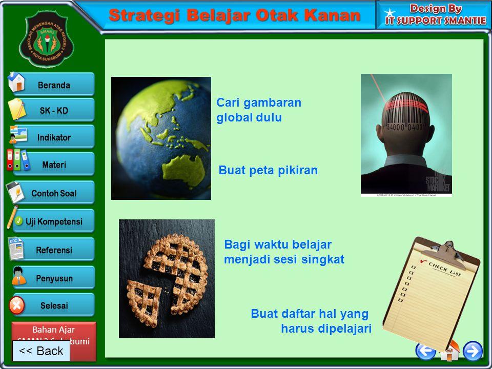 Bahan Ajar SMAN 3 Sukabumi @2011 Bahan Ajar SMAN 3 Sukabumi @2011 Strategi Belajar Otak Kanan Cari gambaran global dulu Buat peta pikiran Bagi waktu b
