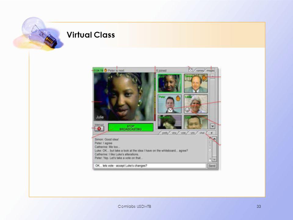 Comlabs USDI-ITB33 Virtual Class