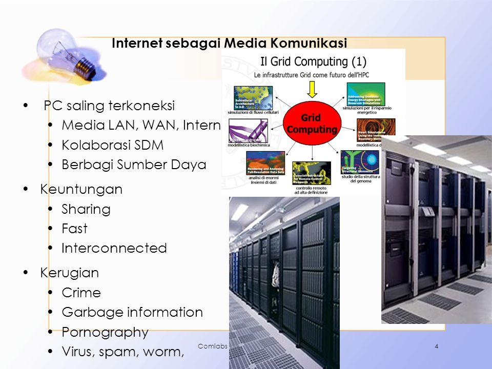 Comlabs USDI-ITB4 • PC saling terkoneksi •Media LAN, WAN, Internet •Kolaborasi SDM •Berbagi Sumber Daya •Keuntungan •Sharing •Fast •Interconnected •Ke