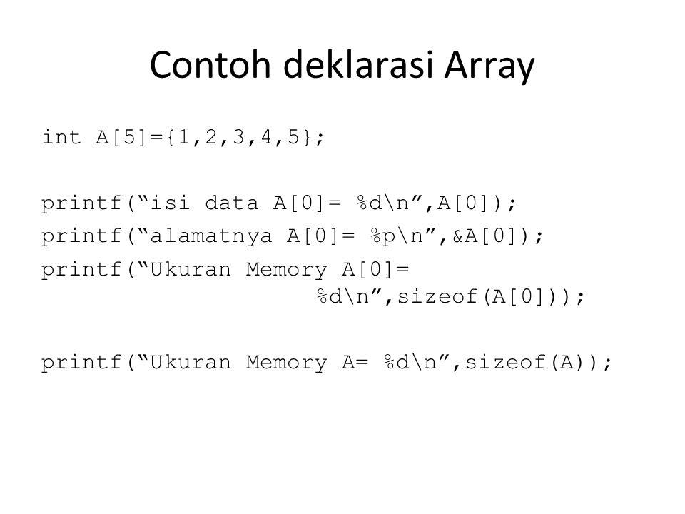 """Contoh deklarasi Array int A[5]={1,2,3,4,5}; printf(""""isi data A[0]= %d\n"""",A[0]); printf(""""alamatnya A[0]= %p\n"""",&A[0]); printf(""""Ukuran Memory A[0]= %d\"""
