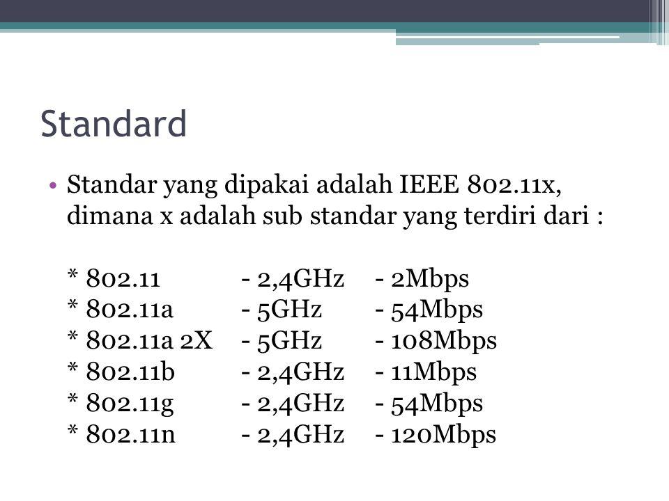 Standard •Standar yang dipakai adalah IEEE 802.11x, dimana x adalah sub standar yang terdiri dari : * 802.11 - 2,4GHz - 2Mbps * 802.11a - 5GHz - 54Mbps * 802.11a 2X - 5GHz - 108Mbps * 802.11b - 2,4GHz - 11Mbps * 802.11g - 2,4GHz - 54Mbps * 802.11n - 2,4GHz - 120Mbps