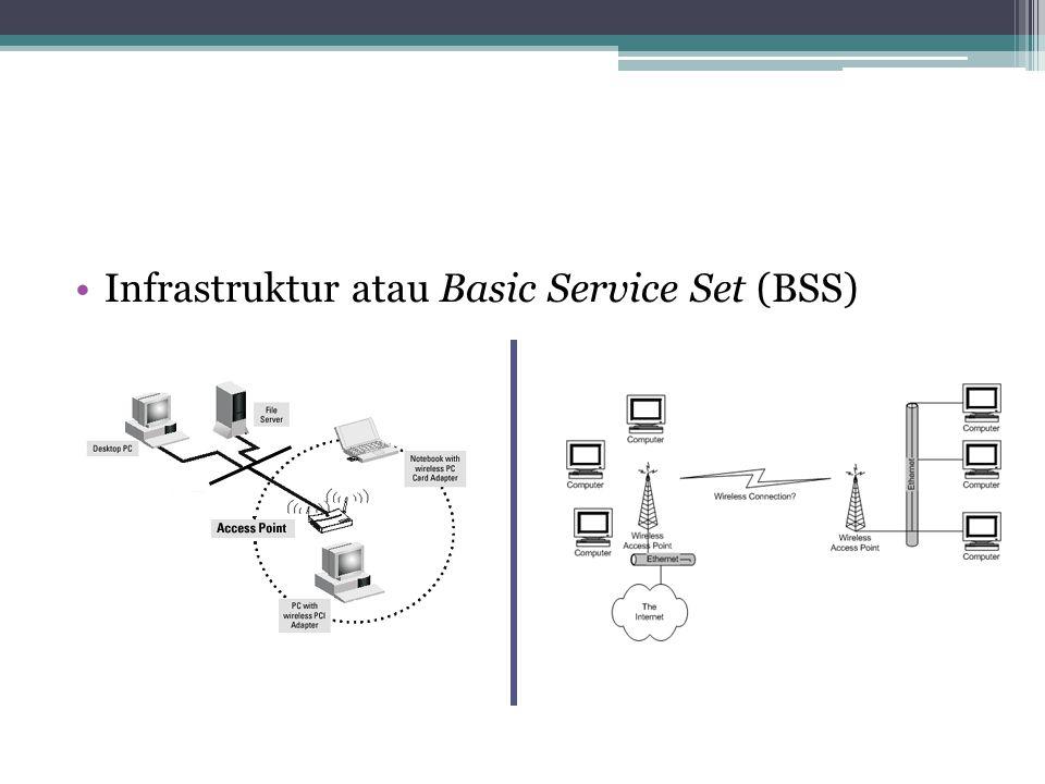 •Infrastruktur atau Basic Service Set (BSS)