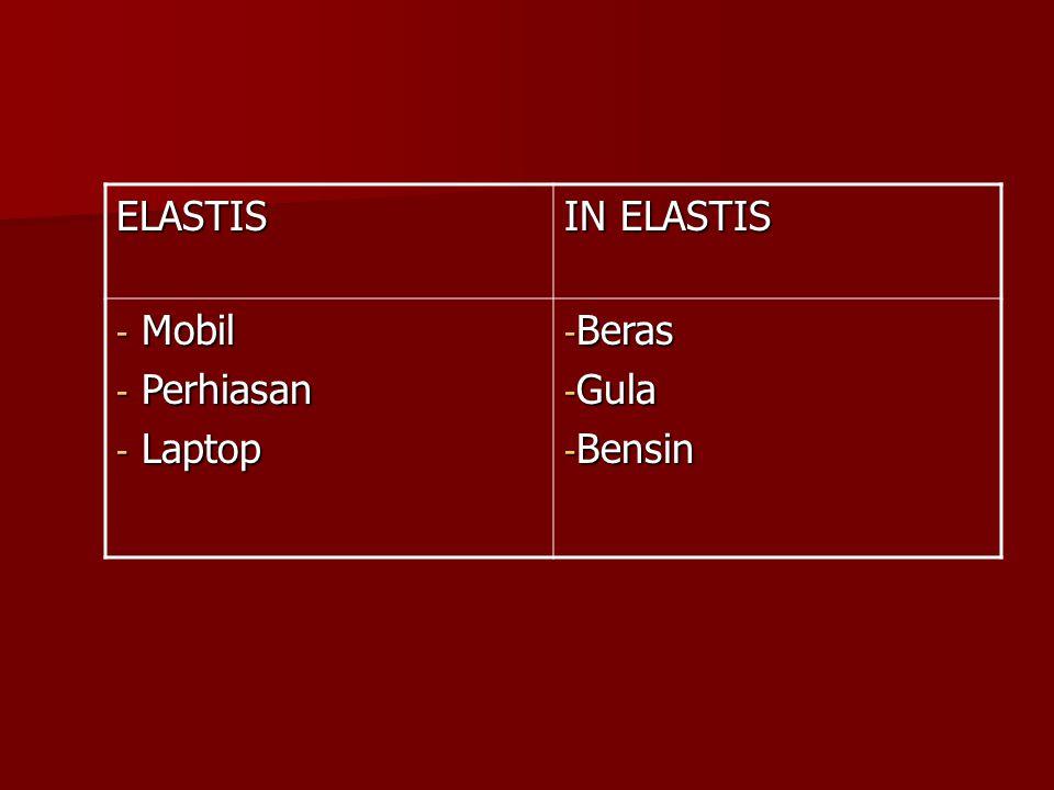 ELASTIS IN ELASTIS - Mobil - Perhiasan - Laptop - Beras - Gula - Bensin