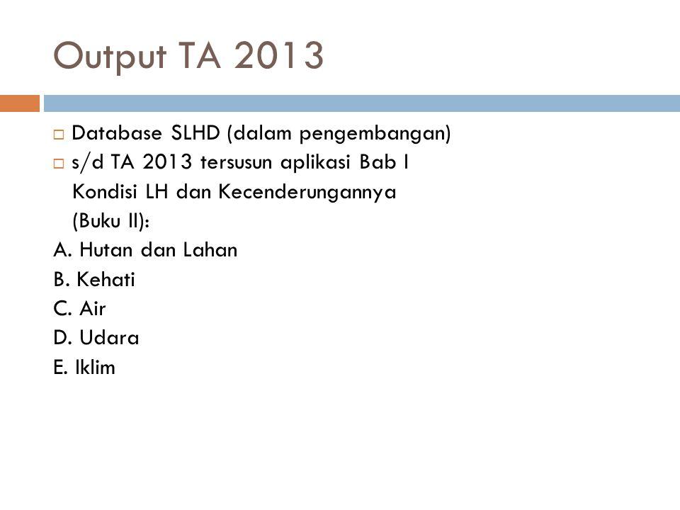 Output TA 2013  Database SLHD (dalam pengembangan)  s/d TA 2013 tersusun aplikasi Bab I Kondisi LH dan Kecenderungannya (Buku II): A.
