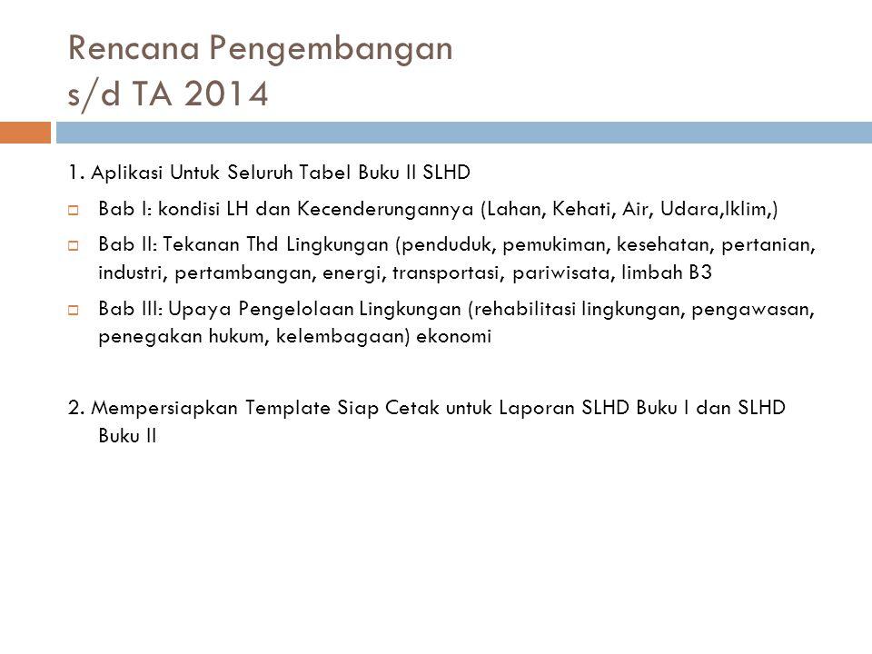 Rencana Pengembangan s/d TA 2014 1. Aplikasi Untuk Seluruh Tabel Buku II SLHD  Bab I: kondisi LH dan Kecenderungannya (Lahan, Kehati, Air, Udara,Ikli