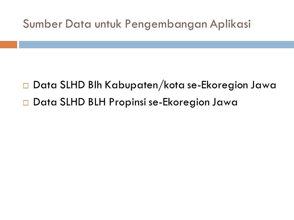 Sumber Data untuk Pengembangan Aplikasi  Data SLHD Blh Kabupaten/kota se-Ekoregion Jawa  Data SLHD BLH Propinsi se-Ekoregion Jawa