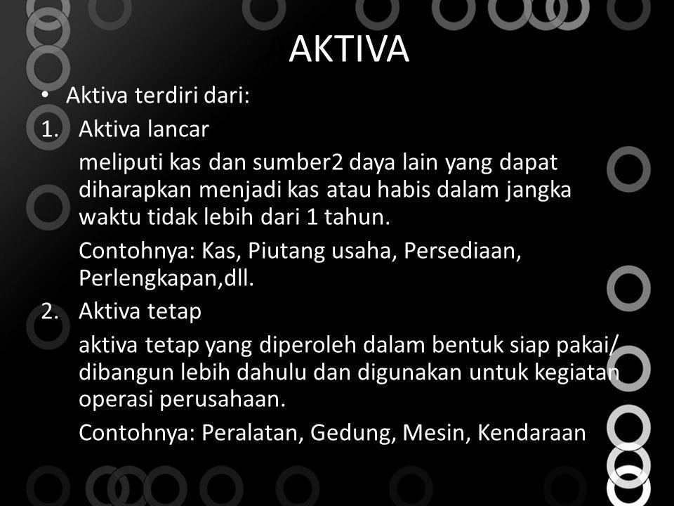 AAKTIVA • Aktiva terdiri dari: 1.Aktiva lancar meliputi kas dan sumber2 daya lain yang dapat diharapkan menjadi kas atau habis dalam jangka waktu tida