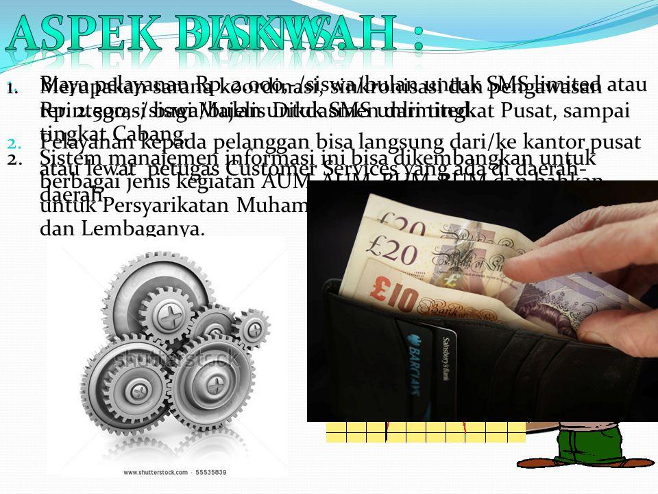 1.Biaya pelayanan Rp. 2.000,-/siswa/bulan untuk SMS limited atau Rp.