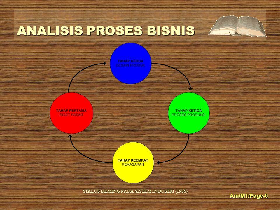 ANALISIS PROSES BISNIS Am/M1/Page-6 SIKLUS DEMING PADA SISTEM INDUSTRI (1986)