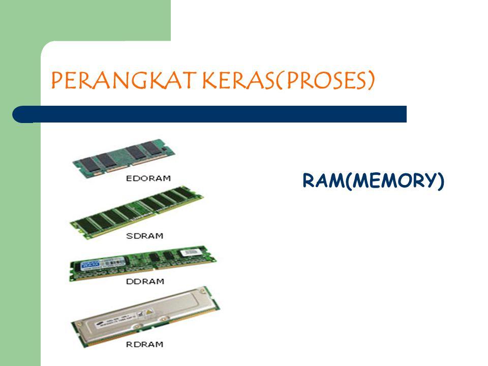 PERANGKAT KERAS(PROSES) RAM(MEMORY)