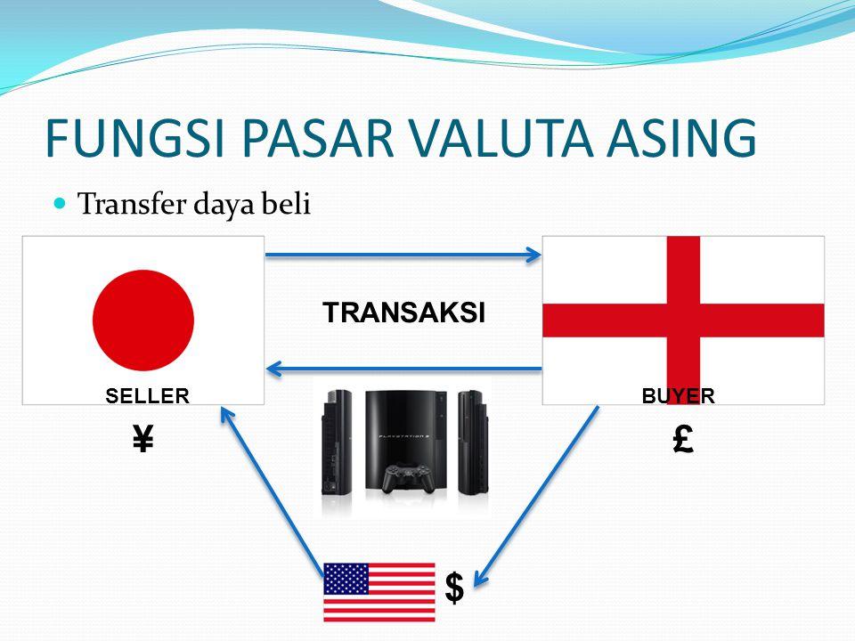 FUNGSI PASAR VALUTA ASING  Transfer daya beli ¥£ TRANSAKSI SELLERBUYER $