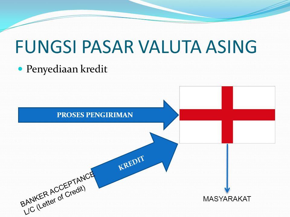 FUNGSI PASAR VALUTA ASING  Penyediaan kredit MASYARAKAT PROSES PENGIRIMAN KREDIT BANKER ACCEPTANCE L/C (Letter of Credit)