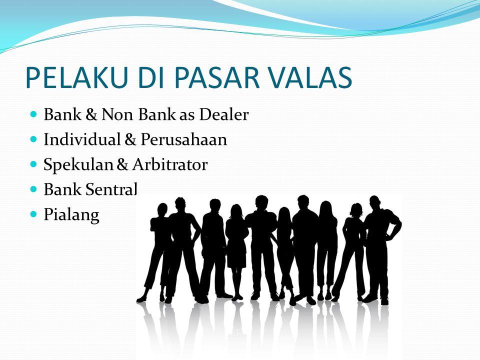PELAKU DI PASAR VALAS  Bank & Non Bank as Dealer  Individual & Perusahaan  Spekulan & Arbitrator  Bank Sentral  Pialang