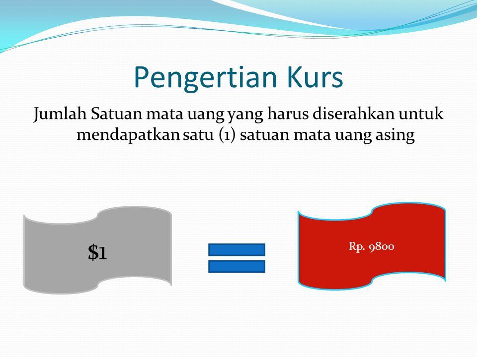 Pengertian Kurs Jumlah Satuan mata uang yang harus diserahkan untuk mendapatkan satu (1) satuan mata uang asing $1 Rp. 9800