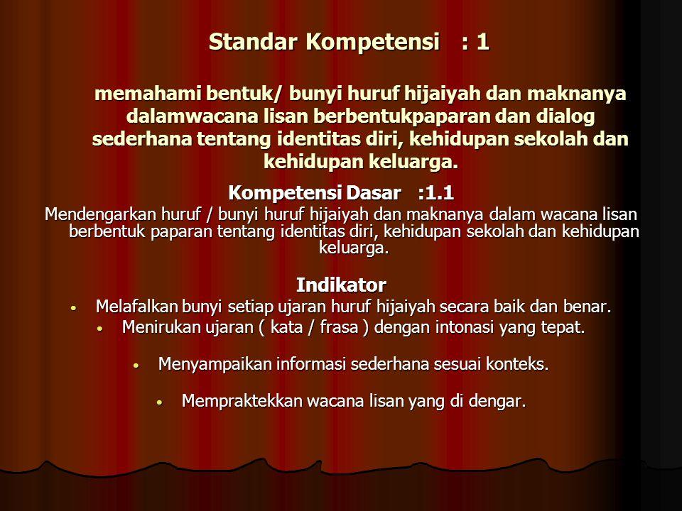 I.Tujuan Pembelajaran Pertemuan 1 1.