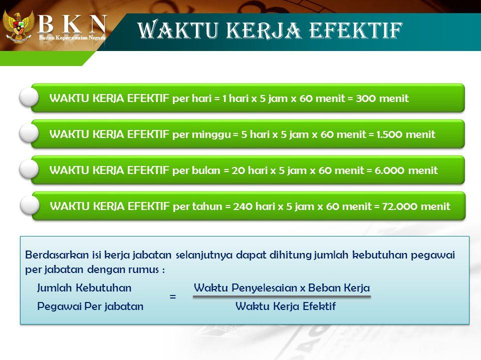 Badan Kepegawaian Negara WAKTU KERJA EFEKTIF WAKTU KERJA EFEKTIF per hari = 1 hari x 5 jam x 60 menit = 300 menit WAKTU KERJA EFEKTIF per minggu = 5 h