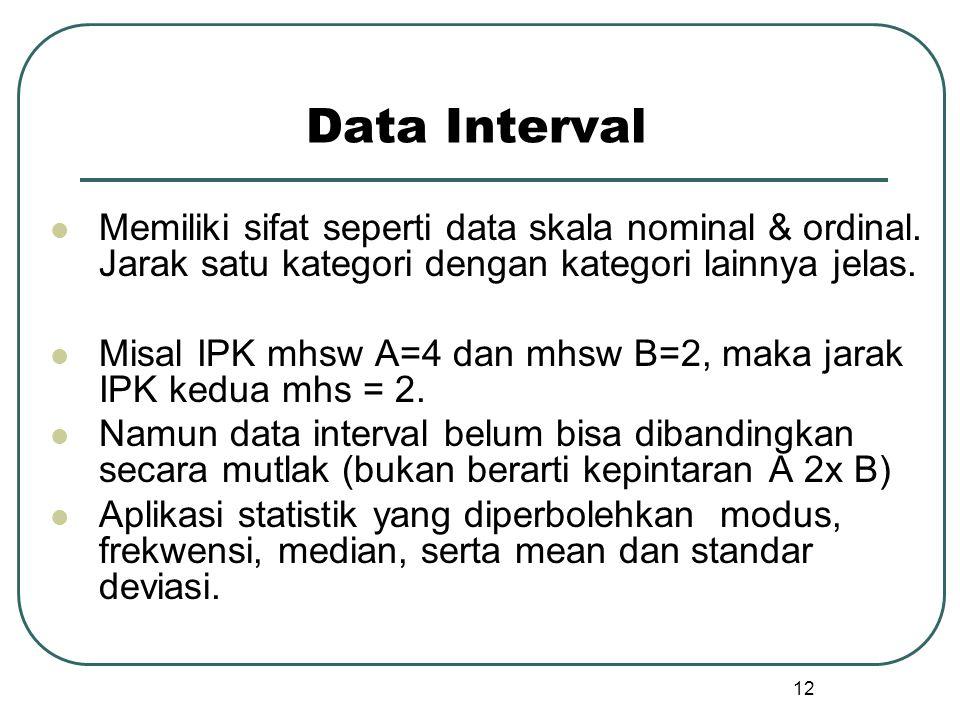 Data Interval  Memiliki sifat seperti data skala nominal & ordinal. Jarak satu kategori dengan kategori lainnya jelas.  Misal IPK mhsw A=4 dan mhsw